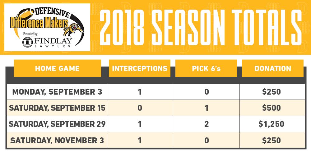 ddm-chart-2018